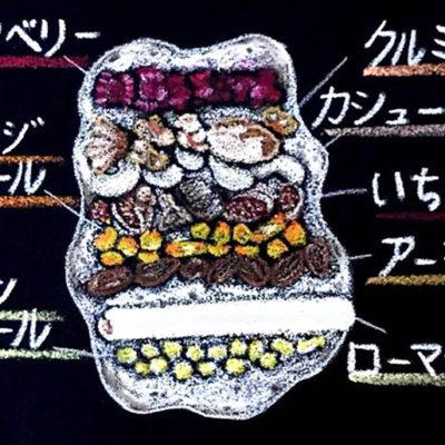 オリジナルセレクトのナッツ・フルーツに本場のローマジパン入り!